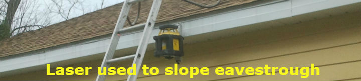 Check slope for eavestrough